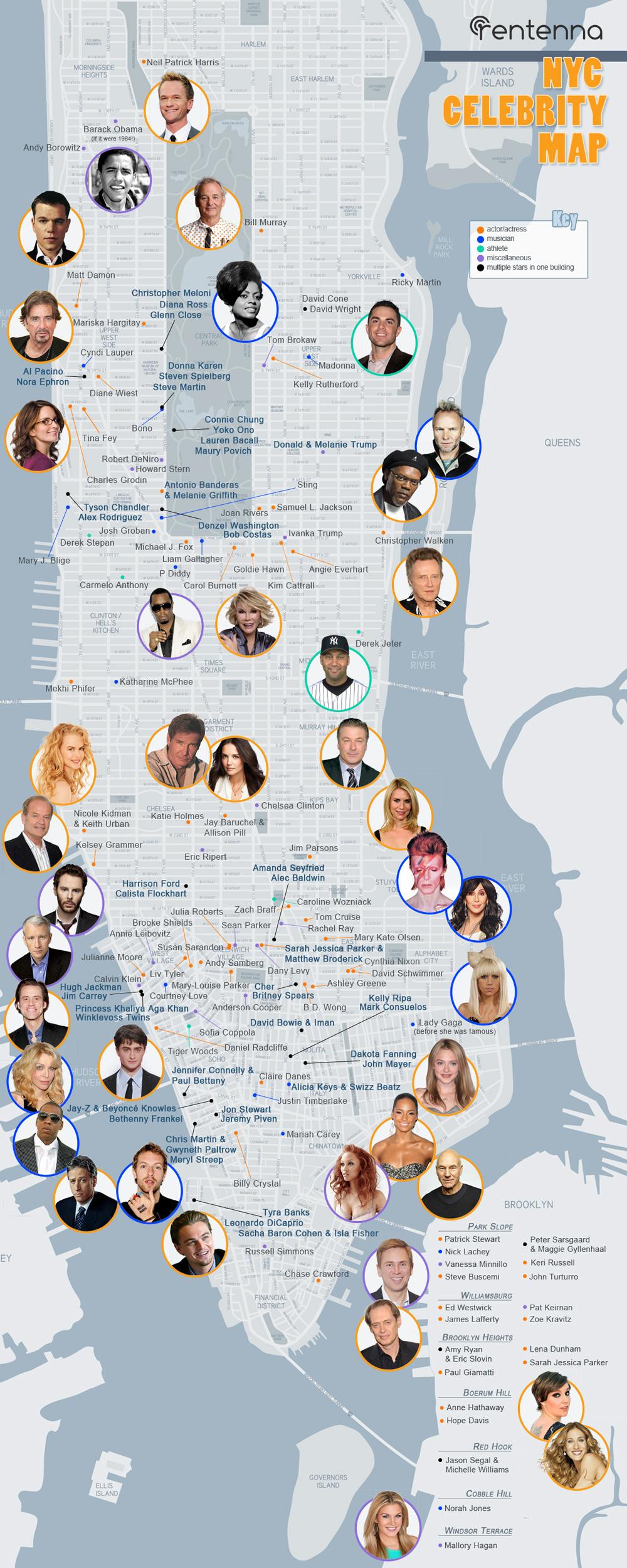 NYC-Celebrity-Star-Map-2013